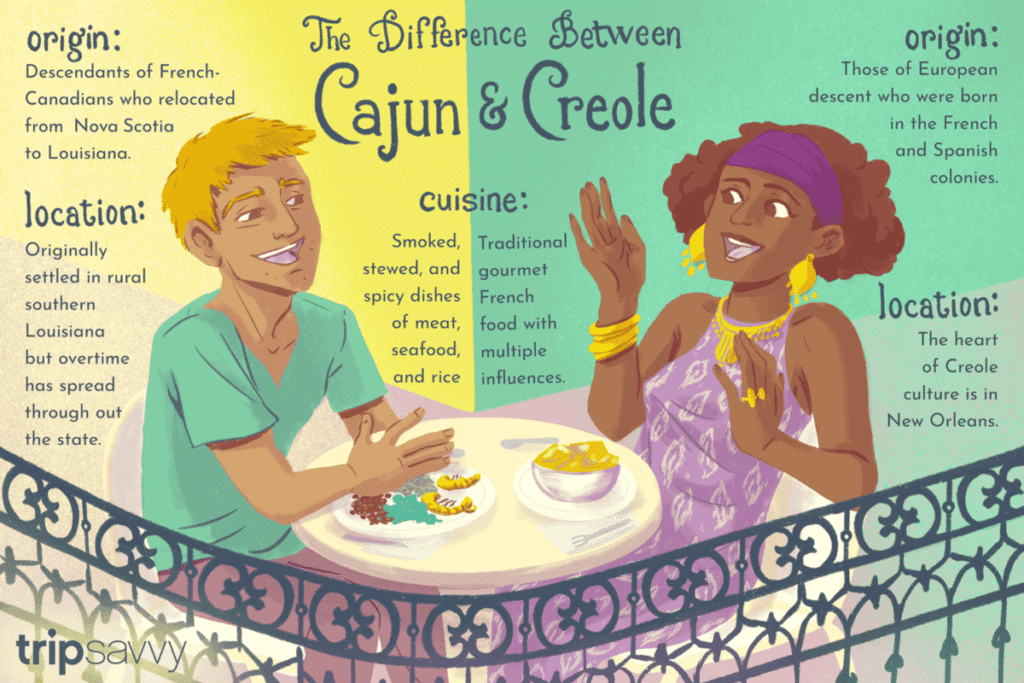 A propos de la cuisine Cajun & Créôle