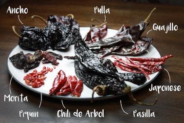 Read more about the article A propos des piments secs Mexicains